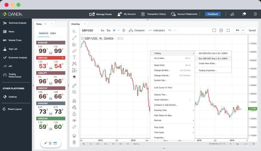 online cryptocurrency trading platform