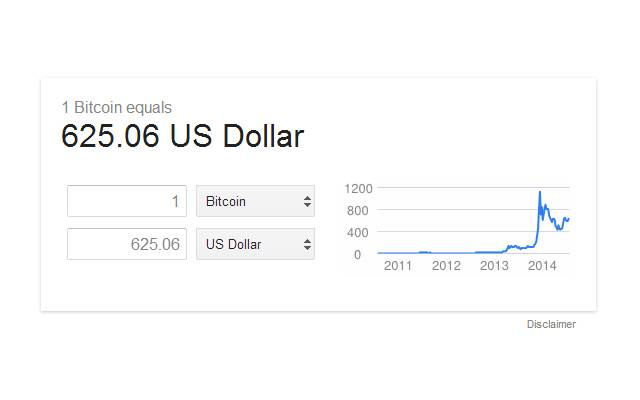 google search now reveals bitcoin price chart
