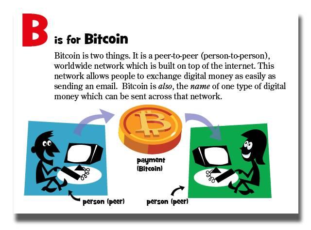 bitcoin alphabet