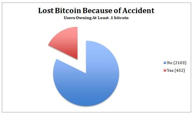bitcoin mining wiki nl