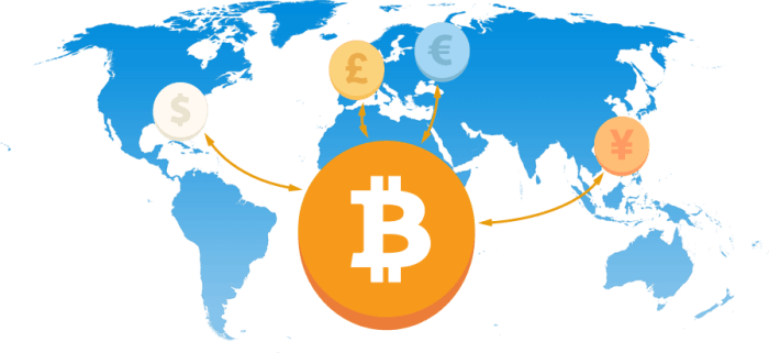 bitcoin-payment-system