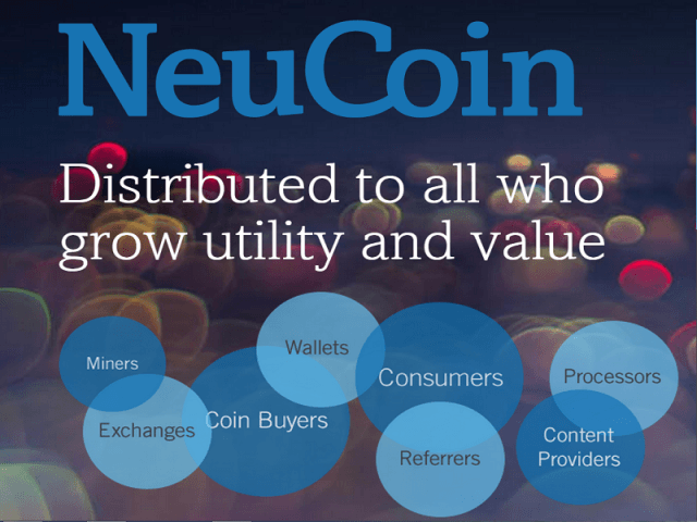 Neucoin Announces Presale to be Held on April 28
