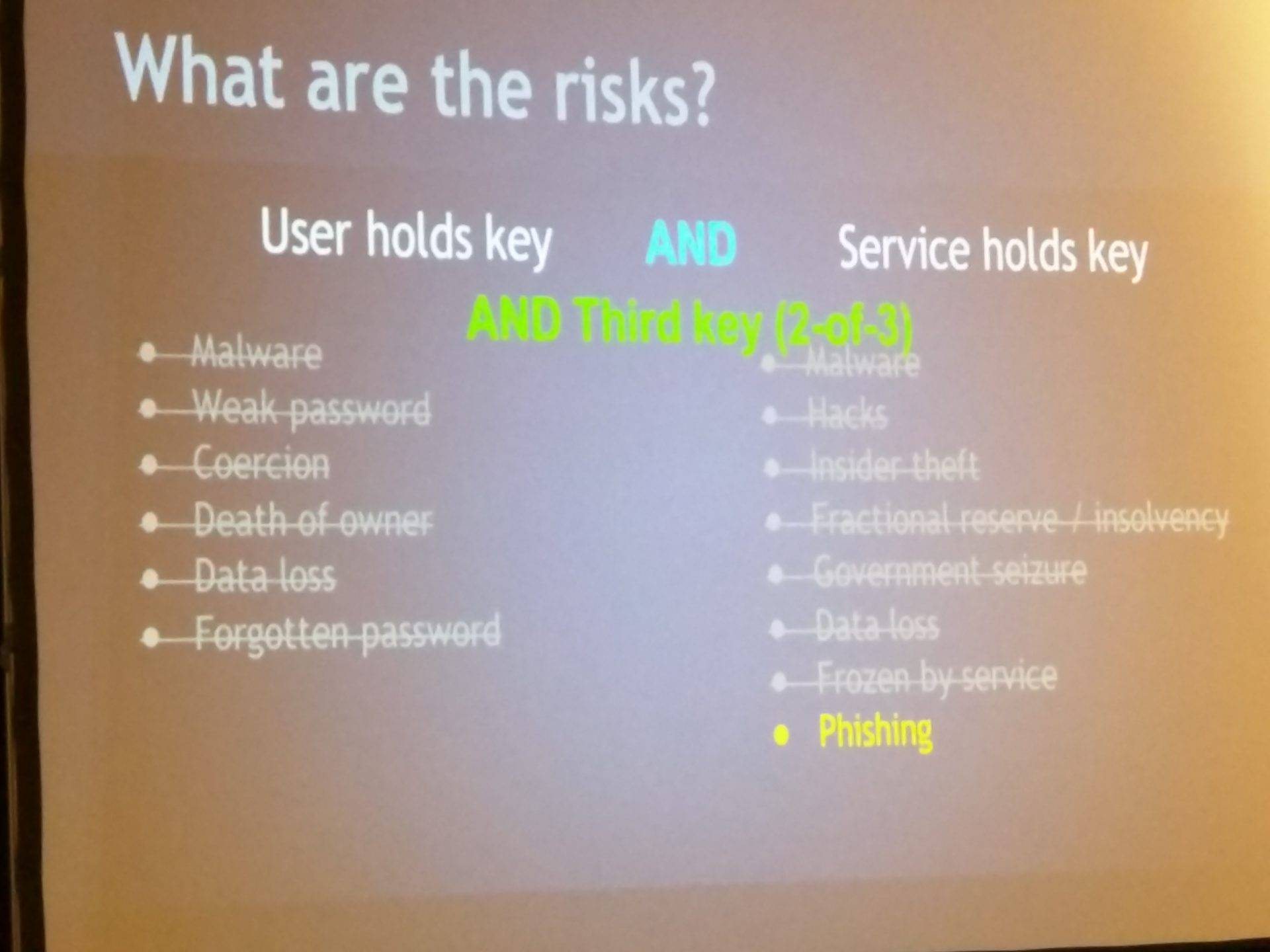Bitcoin Security Risks