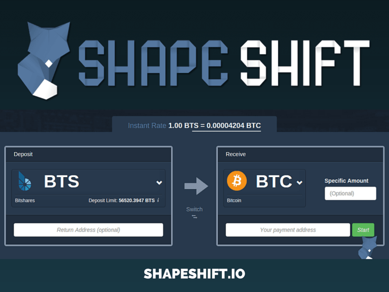 Shapeshift_article_cover_Bitcoinist.png
