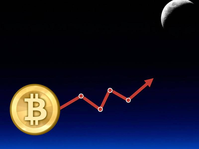 Image result for bitcoin price rise