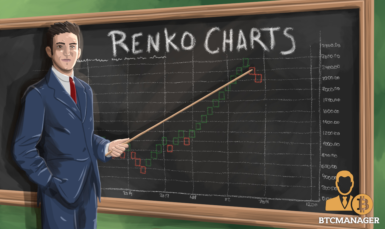 A Guide to Trading Cryptocurrency Part 4: Renko Charts