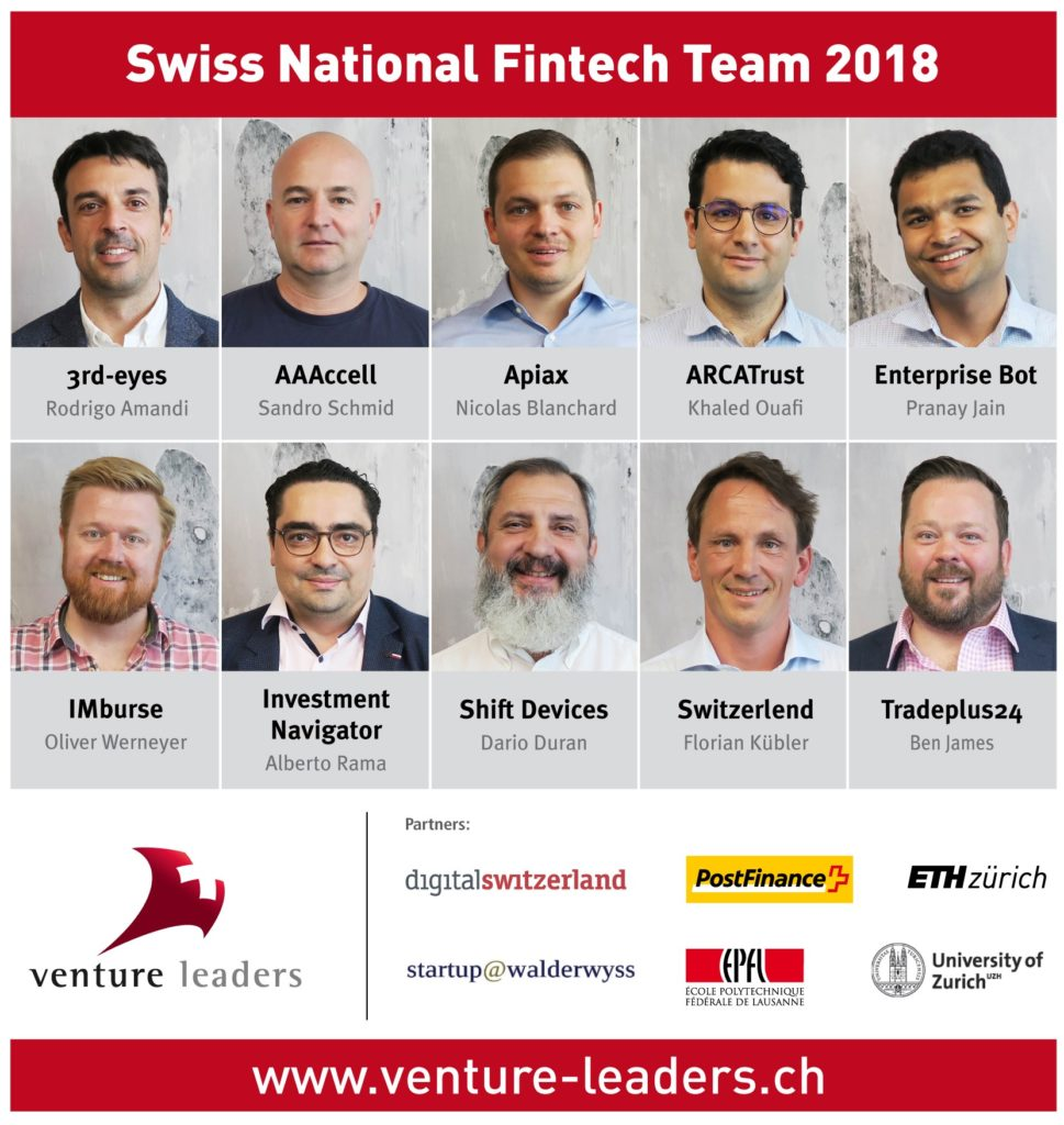 Swiss National Fintech Team New York