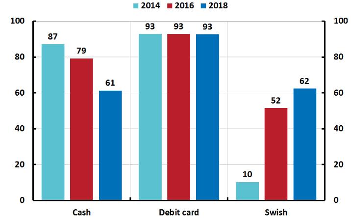 Abb-1-schweden-vs-schweiz-payment