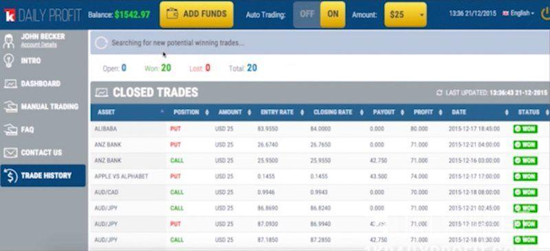 trade 1k daily profit