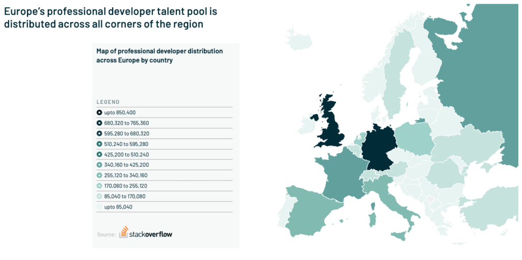 Europe's professional developer talent pool, The State of European Tech 2018