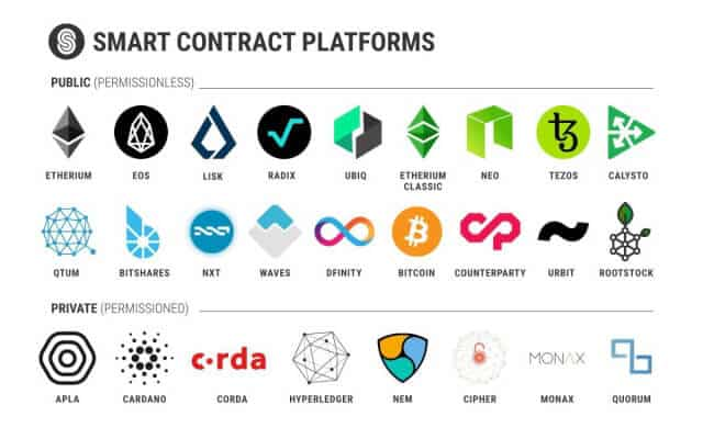 smart contract altcoins
