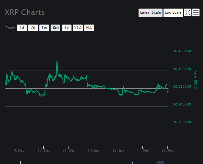 XRP Chart2 25 Feb