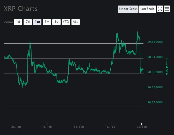 XRP Chart3 25 Feb