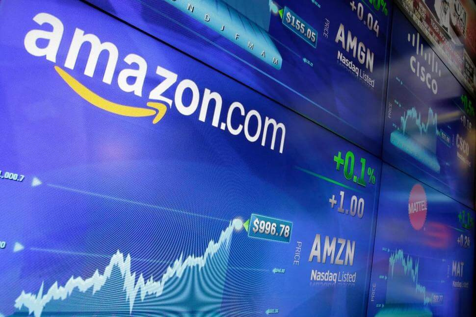 Amazon Stock Price Analysis