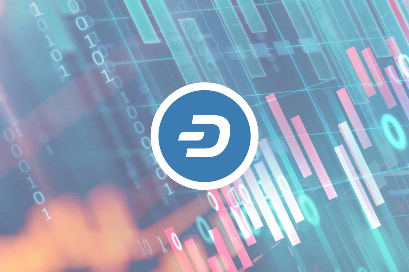 Dash Price Analysis