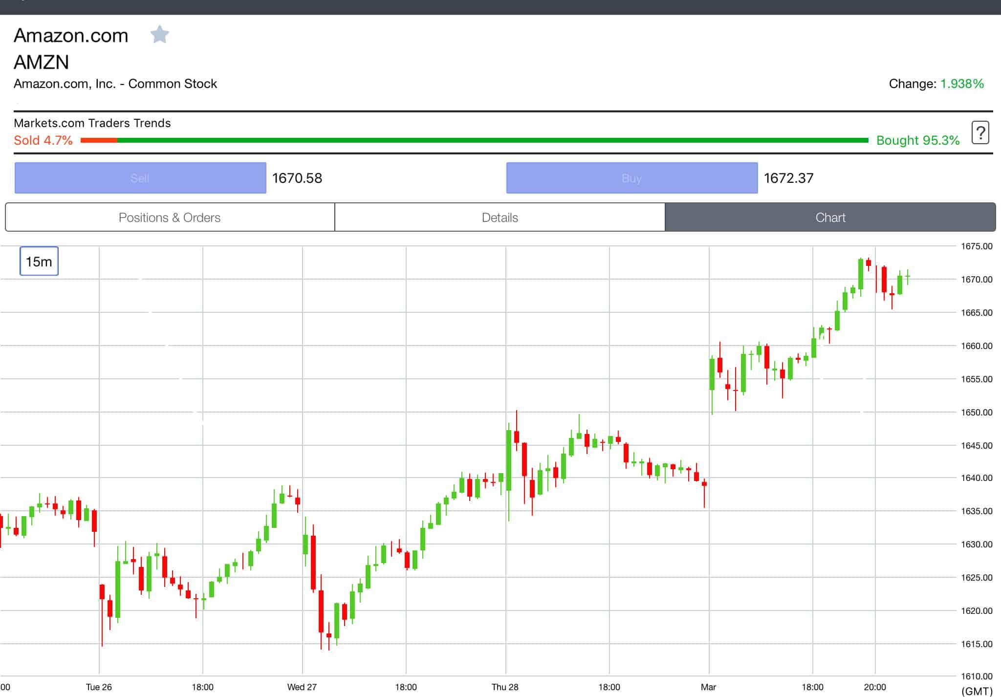 Buy Spotify Stocks in 5 MINUTES - Invest in SPOT 2019