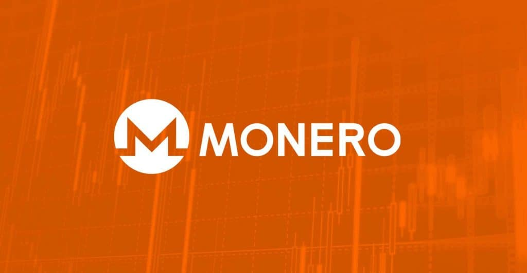 Monero price in india