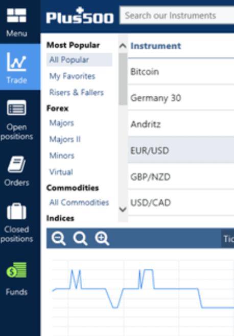 Bitcoin Graph Algorithms Plus500 Bitcoin Review – :: La