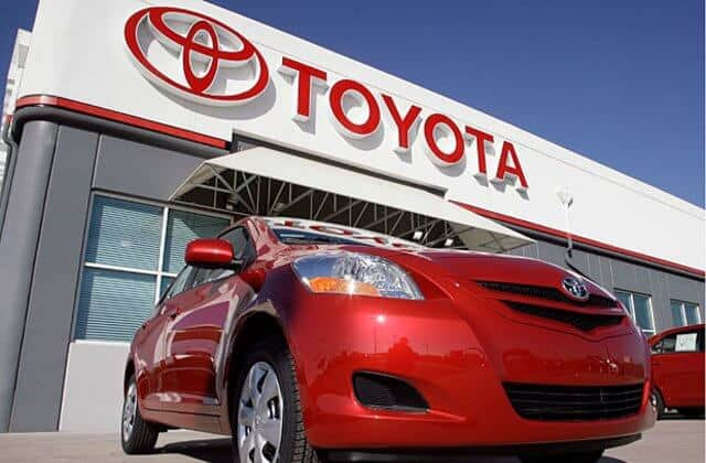 Toyota Stock Price Analysis
