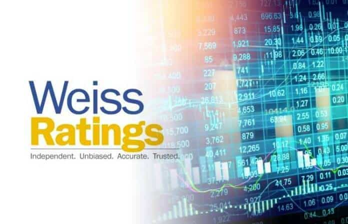 Weiss Ratings Boosts Bitcoin, EOS, and a Number of Other Altcoins