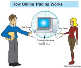 Online Trading Test
