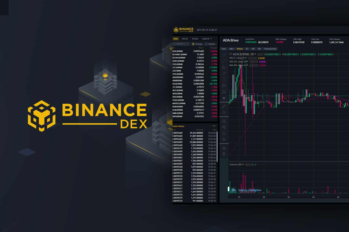 Binance CEO's Big Reveal: Binance DEX will Go Live in April