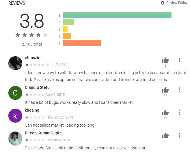 Moeda Loyalty Pointscrypto review