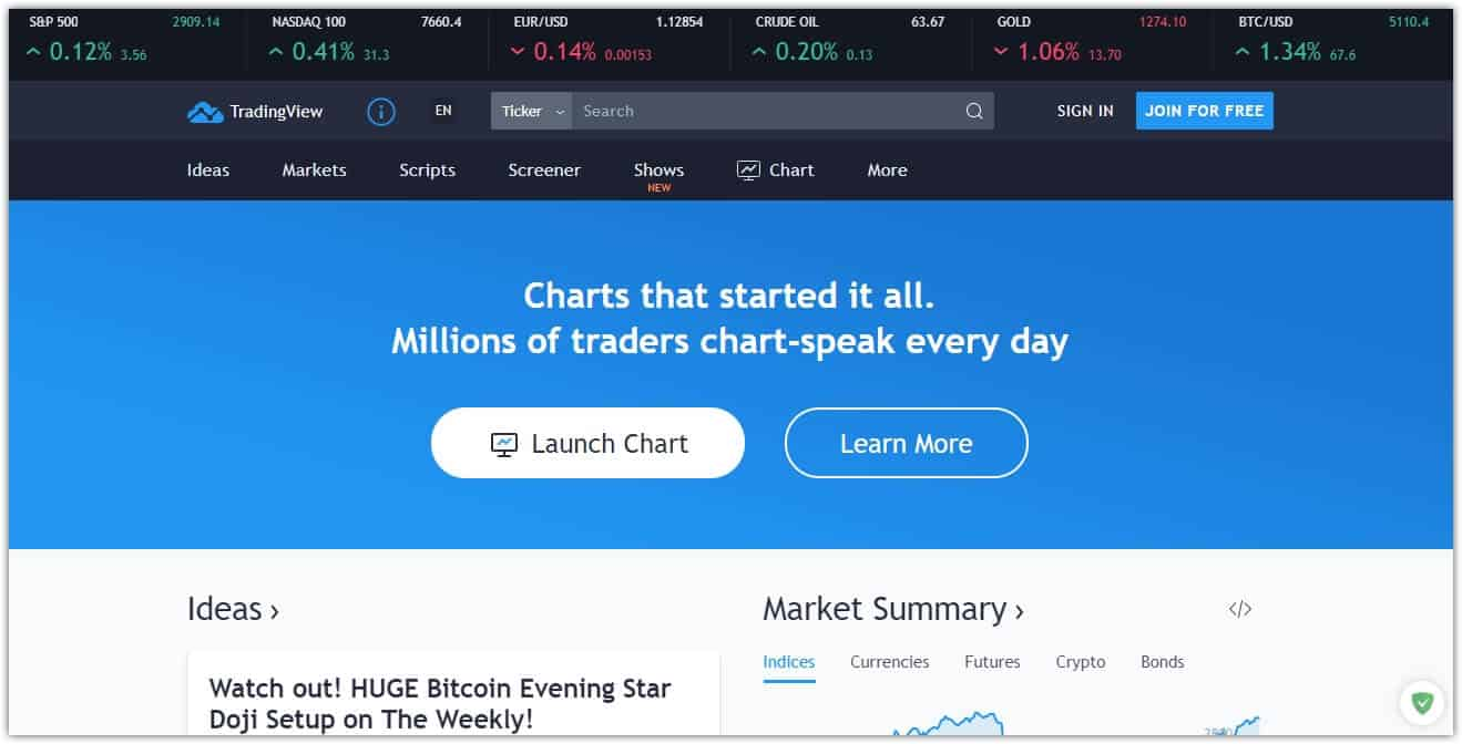 What are Crypto Aggregator Sites? Find the best sources for Crypto News