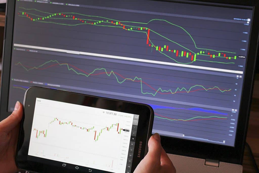 Metatrader 4 Is the Preferred Choice for Forex Brokers and Traders