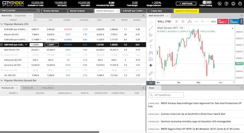 City Index Web Trader
