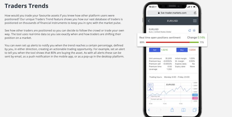 Markets.com traders trend