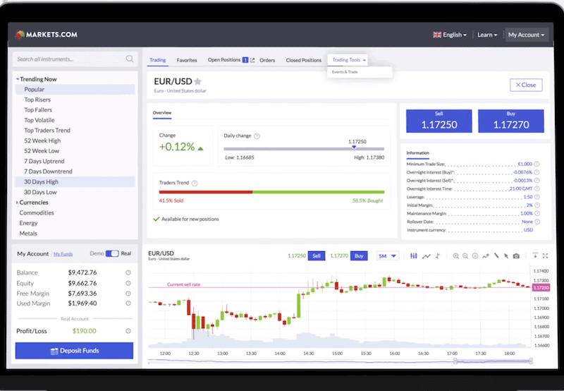 Markets.com deposit funds