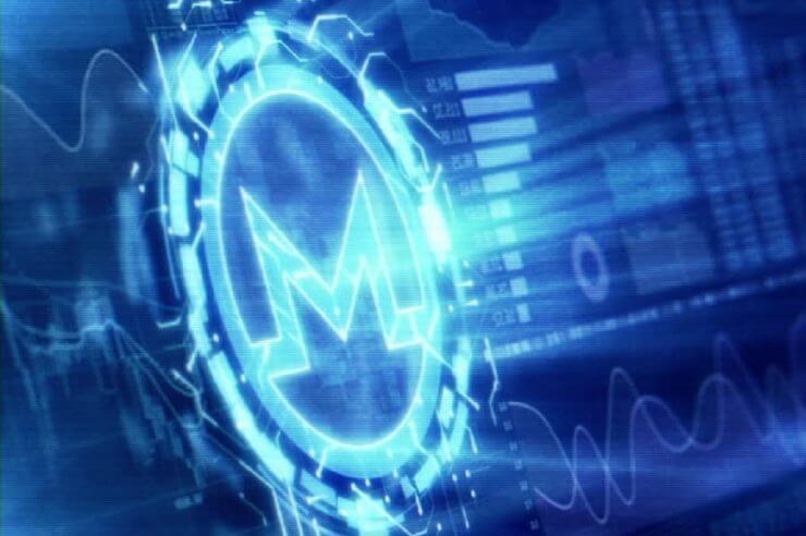 BTSE Adds Monero Futures Trading To Its Crypto Service 1