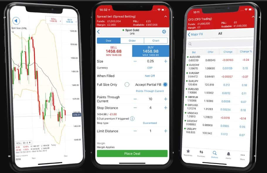 spread betting platforms review and herald