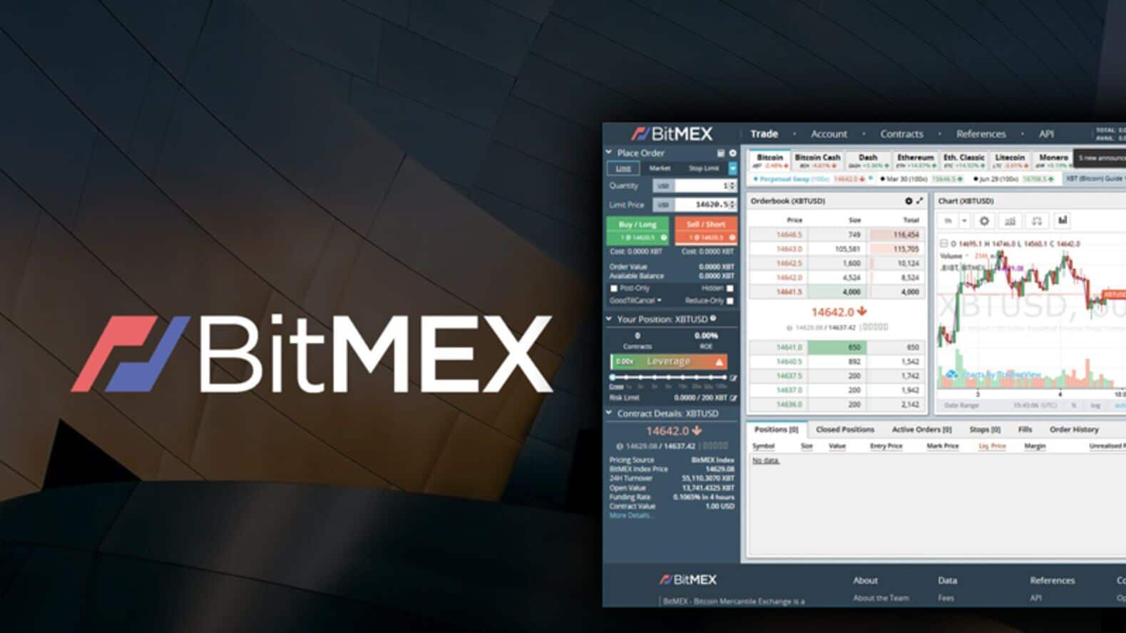 BitMEX Hit with a Lawsuit for Market Manipulation and Fraud