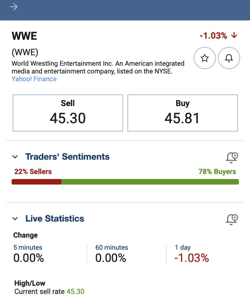 WWE Plus500 buy
