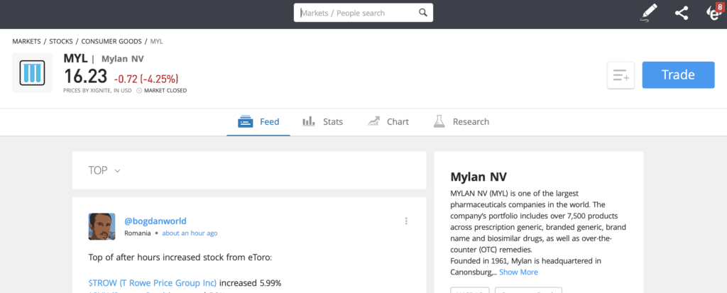 Trade Mylan stock eToro