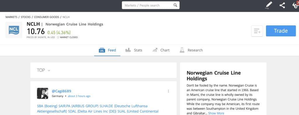Norwegian Cruise Line eToro trade