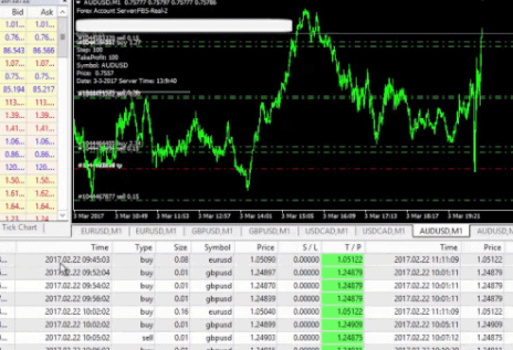 Best Forex Ea Providers Of 2020