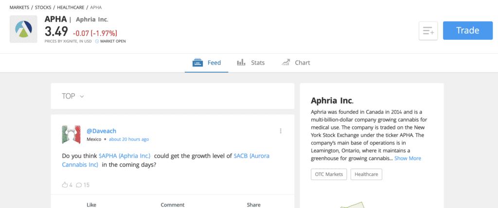 Trade Aphria stock eToro