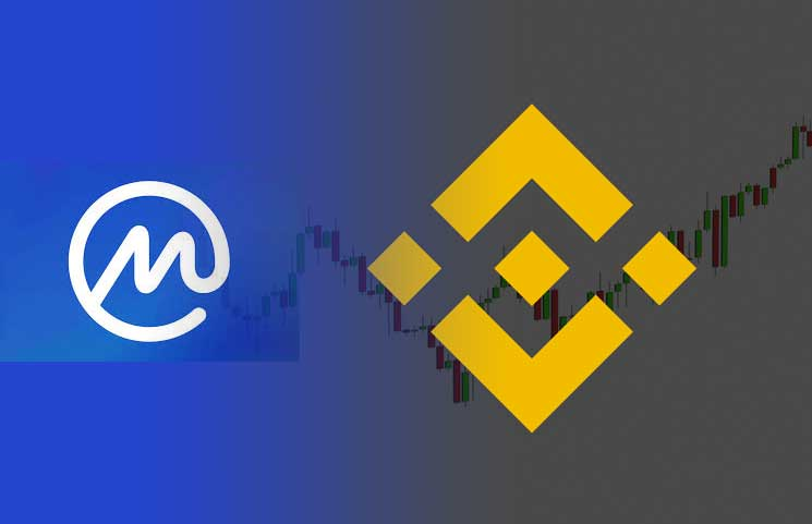 coinmarketcap binance