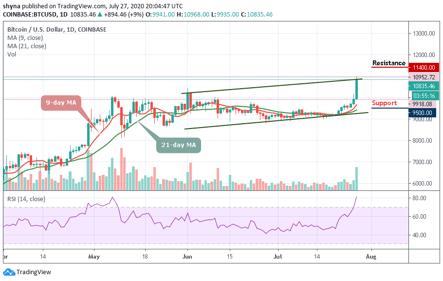 Bitcoin Price Prediction: BTC/USD Nears $11,000 After ...