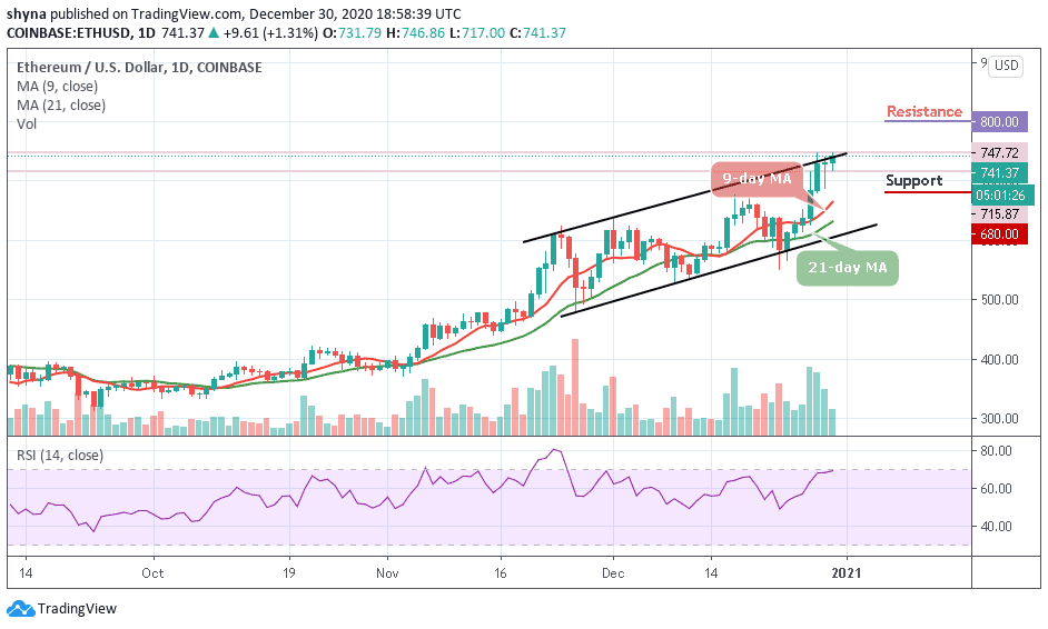 Ethereum Price Prediction: ETH/USD Bulls Battling To Head toward $750