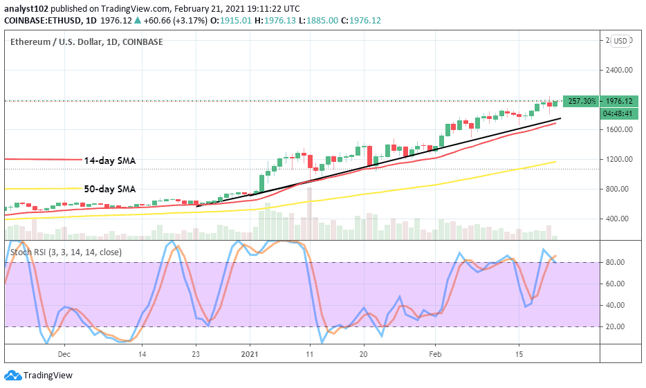 Ethereum Price Prediction: ETH/USD Remains Moving Higher to Trade Around a High-Mark Resistance of $2,000 - InsideBitcoins.com