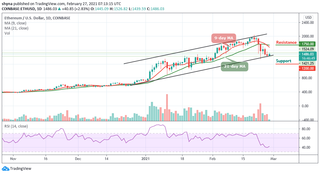 Ethereum Price Prediction: ETH/USD Struggles To Hit $1500 Resistance Level