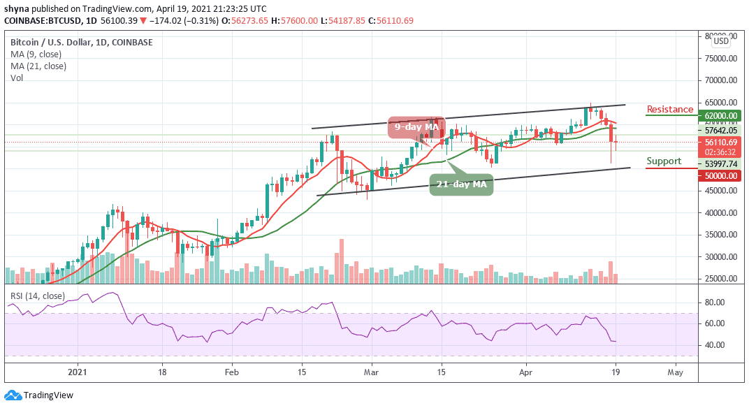 Bitcoin Price Prediction: BTC/USD Largely in Control of Bears, Price Trades Below $56,200 Level