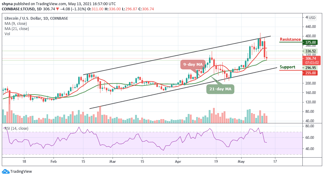 Litecoin Price Prediction: LTC/USD Not Ready to Move above $400