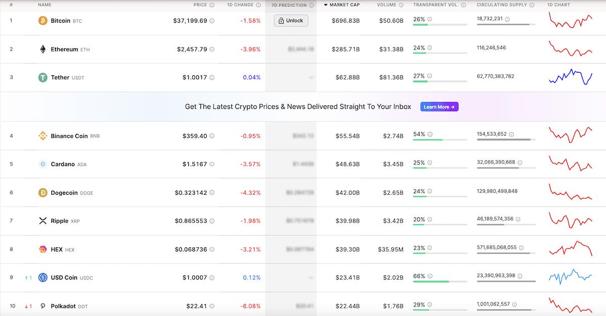 hex price
