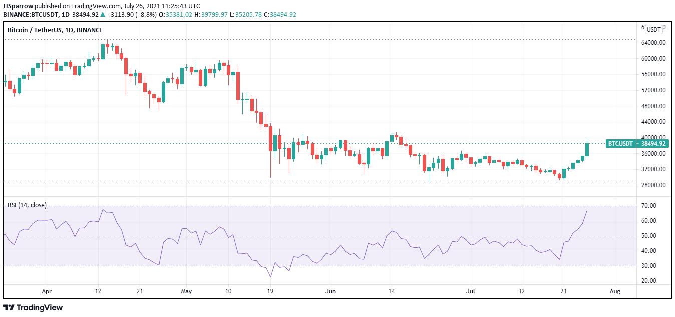 bitcoin price chart July 26