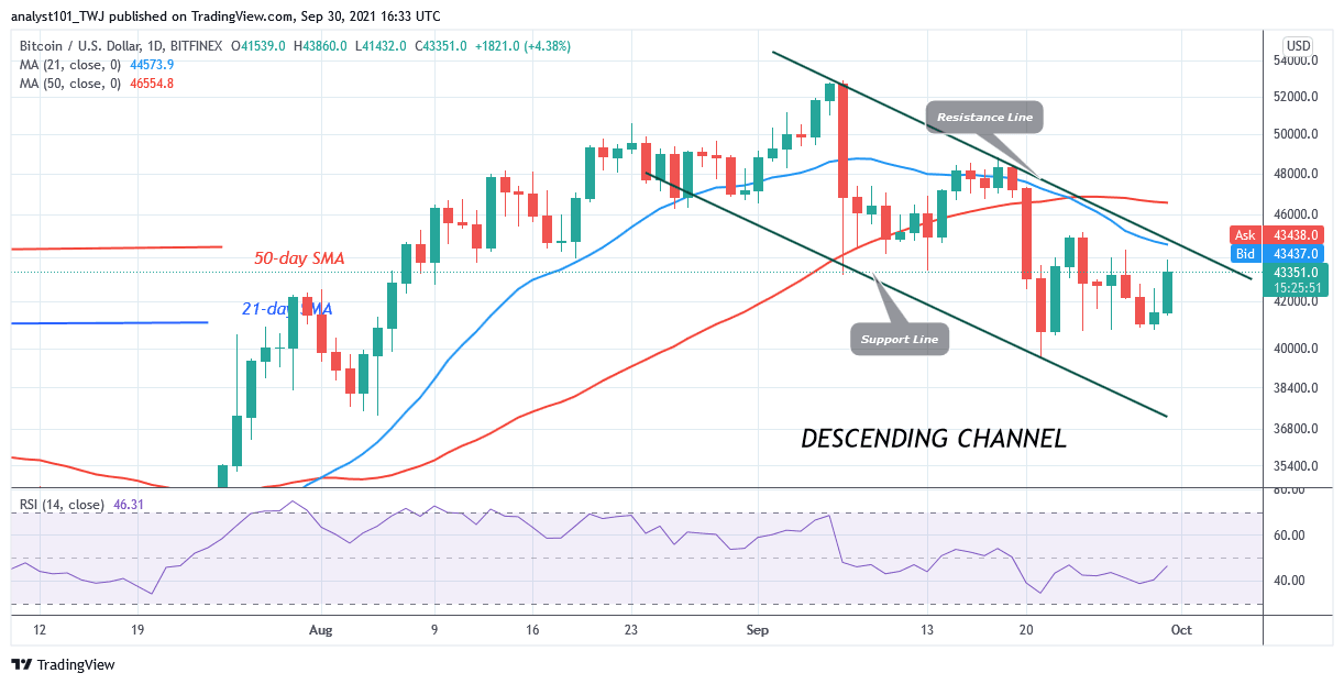 Bitcoin (BTC) Price Prediction: BTC/USD Faces Rejection at $44k High as Bitcoin Consolidates Above $42k